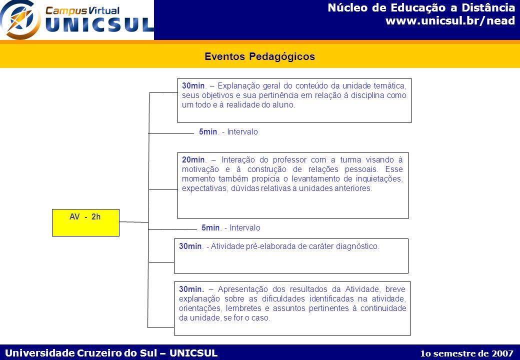 Eventos Pedagógicos AV - 2h.