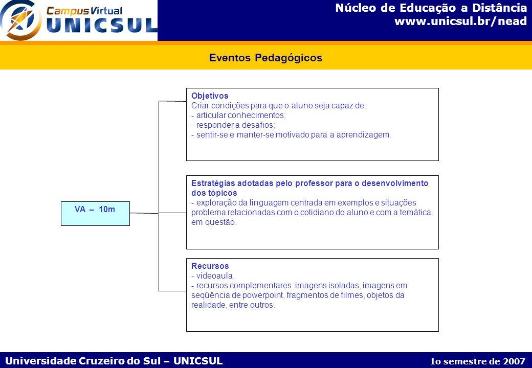 Eventos Pedagógicos Objetivos