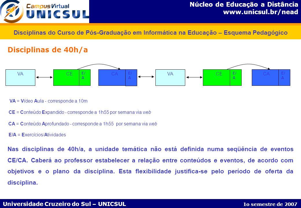 Disciplinas do Curso de Pós-Graduação em Informática na Educação – Esquema Pedagógico