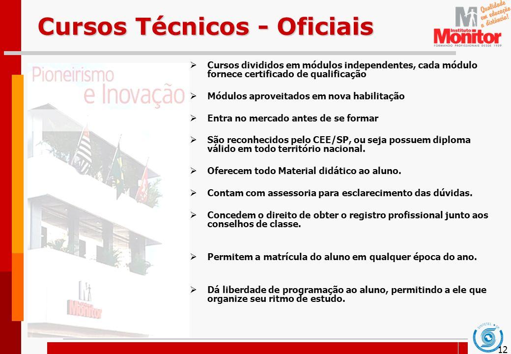 Cursos Técnicos - Oficiais