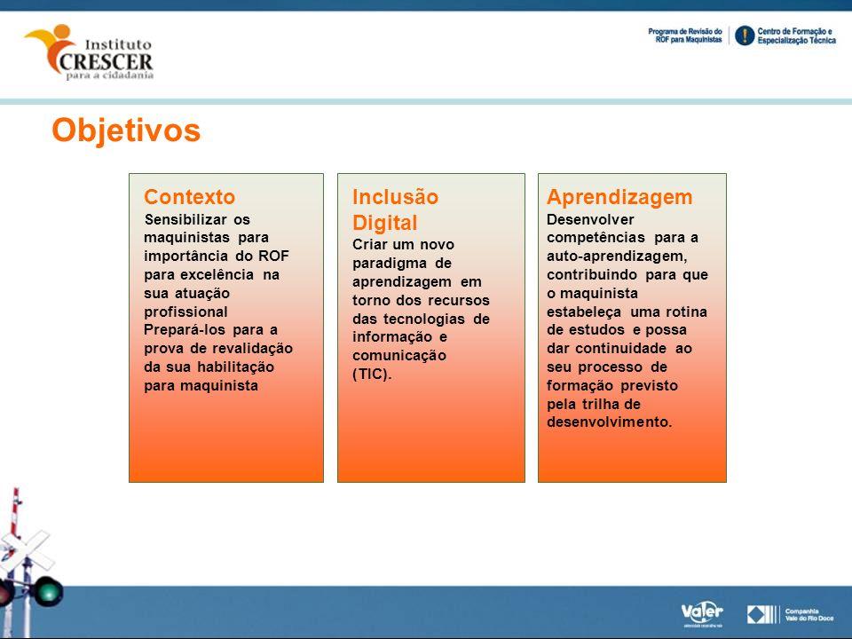 Objetivos Contexto Sensibilizar os maquinistas para importância do ROF para excelência na sua atuação profissional.