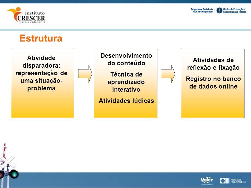 Estrutura Desenvolvimento do conteúdo