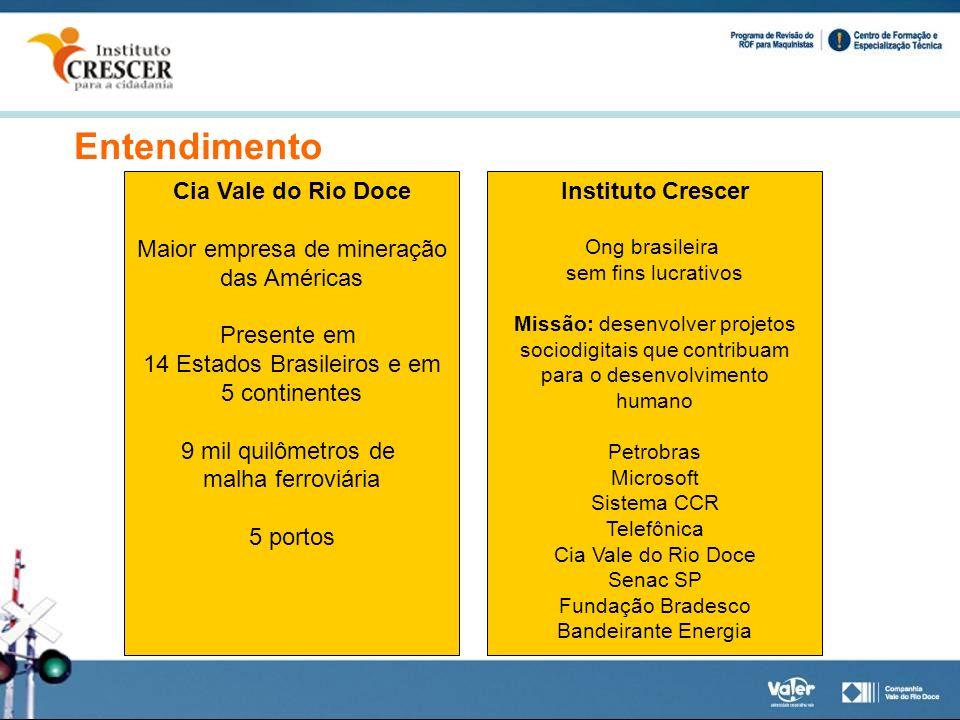 Entendimento Cia Vale do Rio Doce Maior empresa de mineração