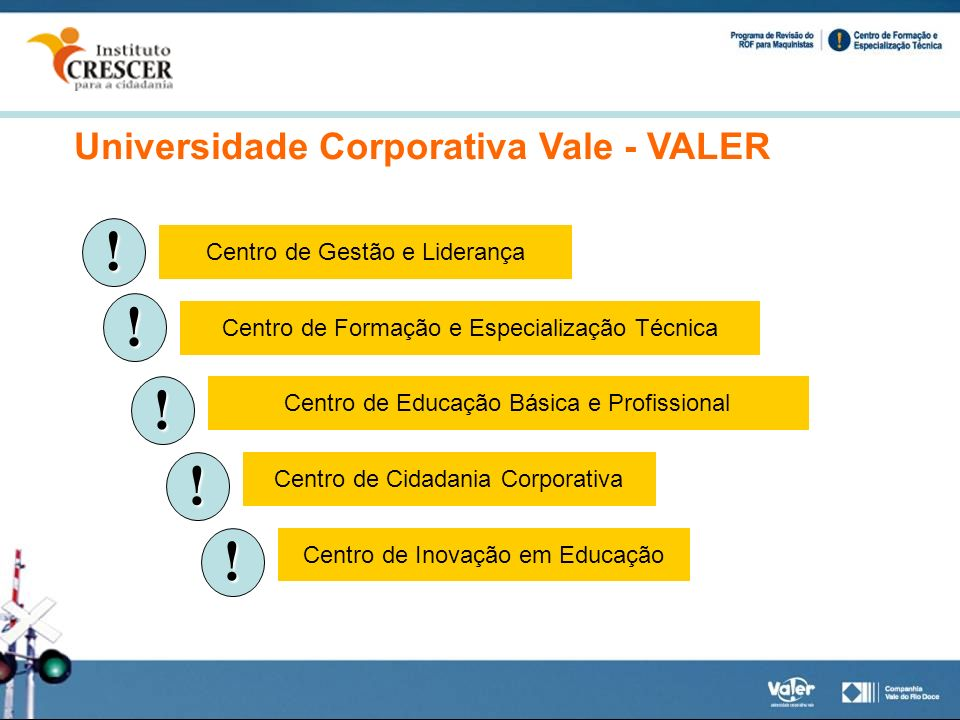 ! ! ! ! ! Universidade Corporativa Vale - VALER