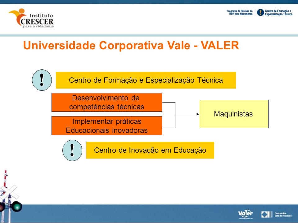 ! ! Universidade Corporativa Vale - VALER