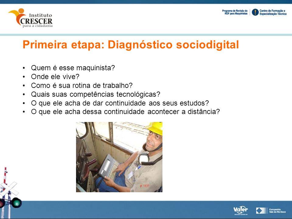 Primeira etapa: Diagnóstico sociodigital
