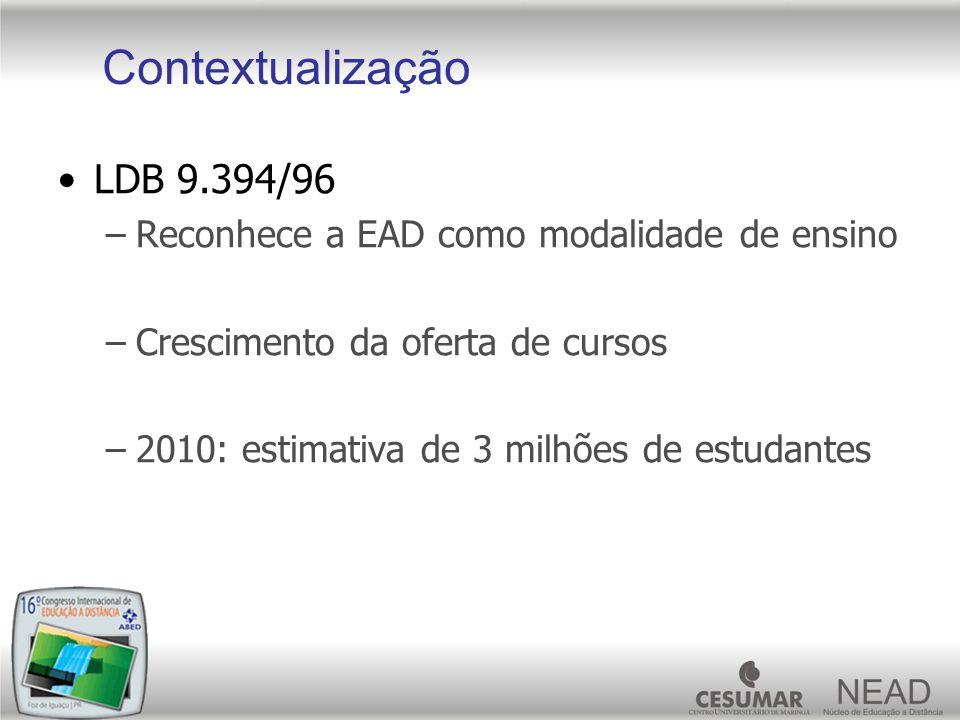 Contextualização LDB 9.394/96