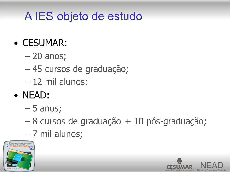 A IES objeto de estudo CESUMAR: NEAD: 20 anos; 45 cursos de graduação;