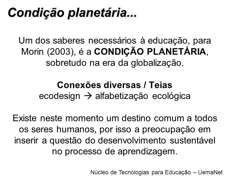 Condição planetária...