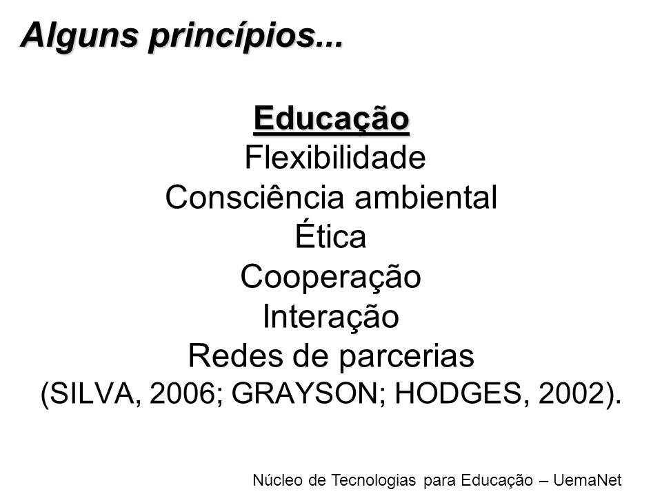 Alguns princípios...