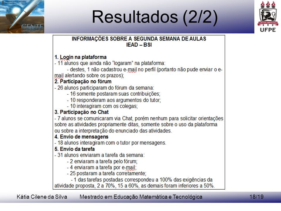 Mestrado em Educação Matemática e Tecnológica