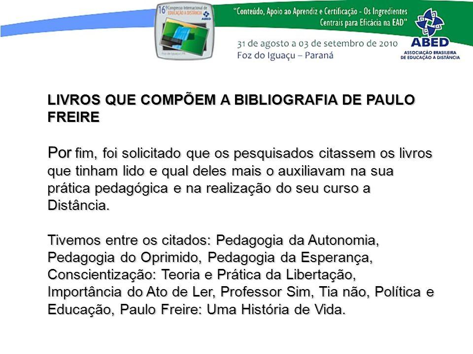 LIVROS QUE COMPÕEM A BIBLIOGRAFIA DE PAULO FREIRE