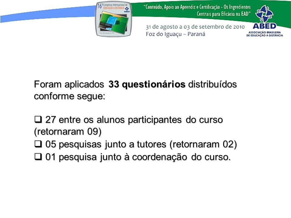 Foram aplicados 33 questionários distribuídos conforme segue: