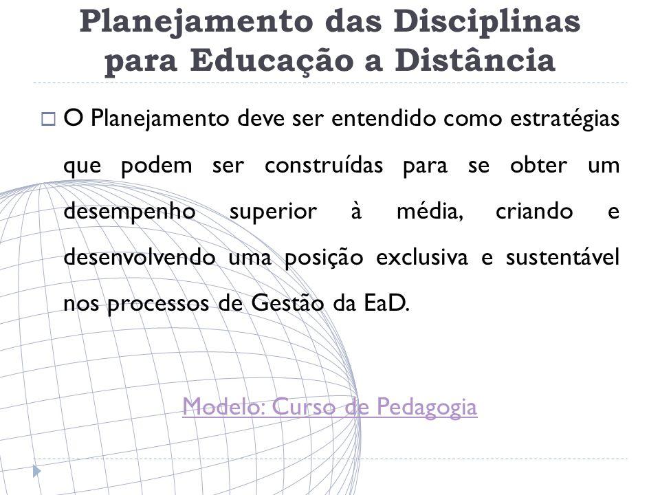 Planejamento das Disciplinas para Educação a Distância