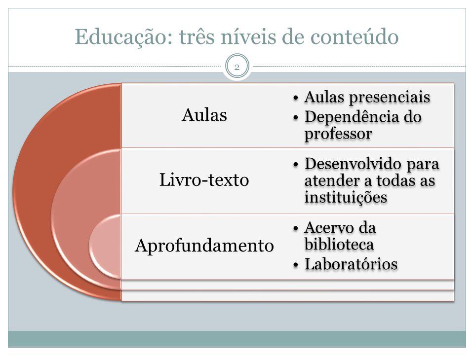 Educação: três níveis de conteúdo