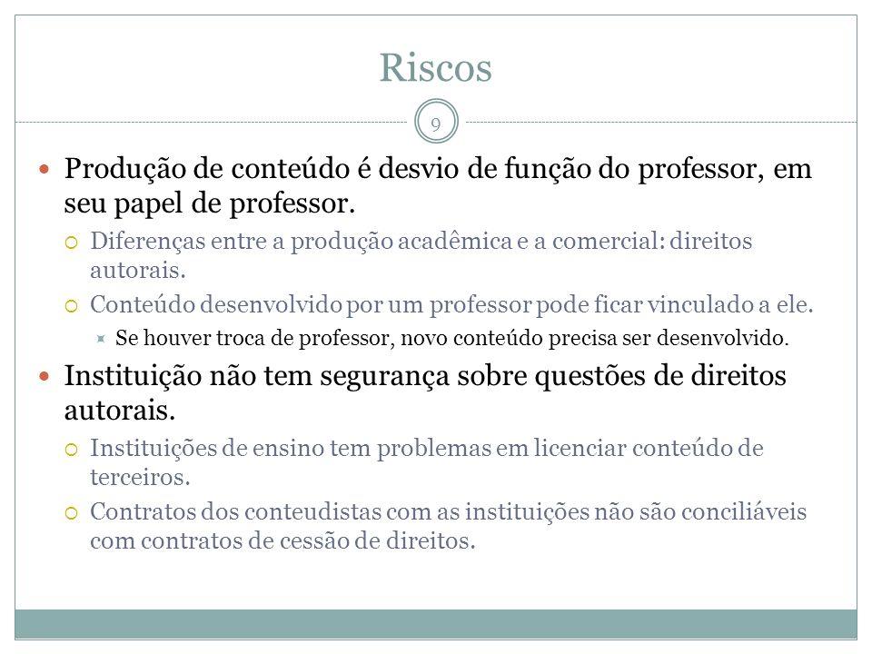 RiscosProdução de conteúdo é desvio de função do professor, em seu papel de professor.