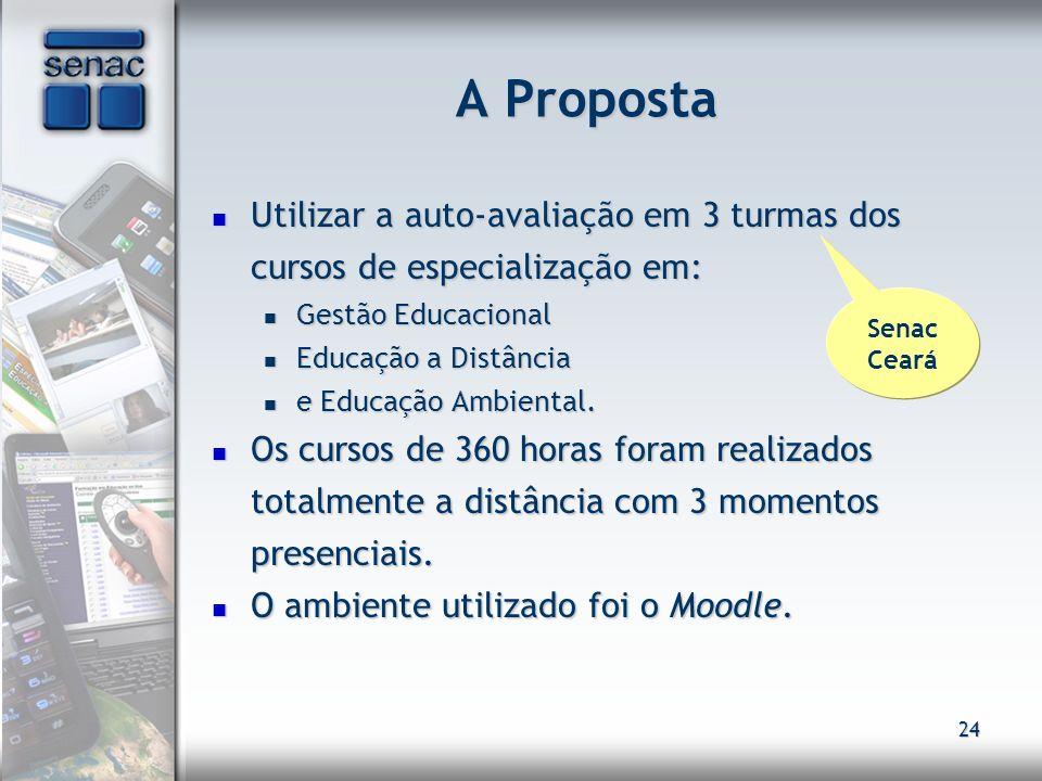 A Proposta Utilizar a auto-avaliação em 3 turmas dos cursos de especialização em: Gestão Educacional.