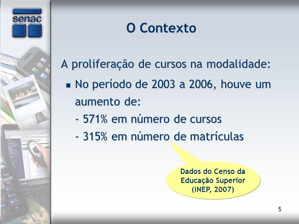 Dados do Censo da Educação Superior (INEP, 2007)
