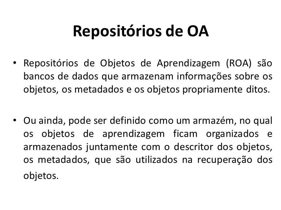Repositórios de OA