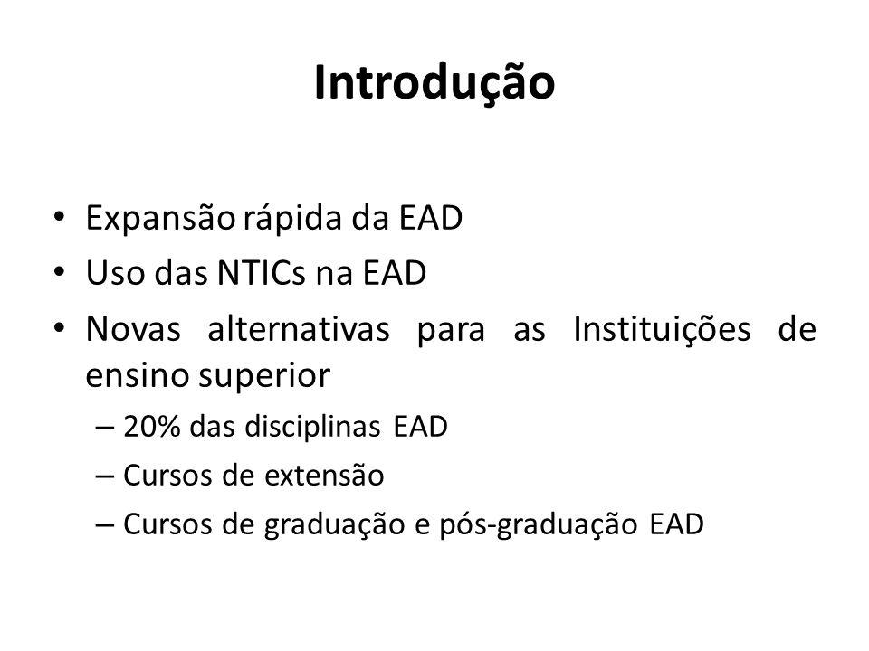 Introdução Expansão rápida da EAD Uso das NTICs na EAD
