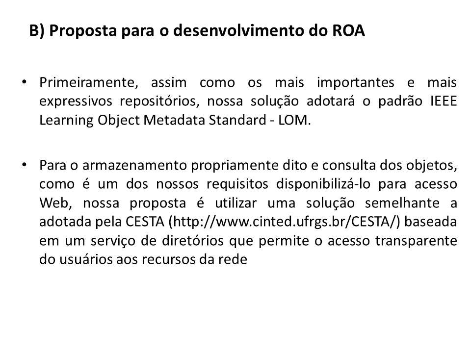 B) Proposta para o desenvolvimento do ROA