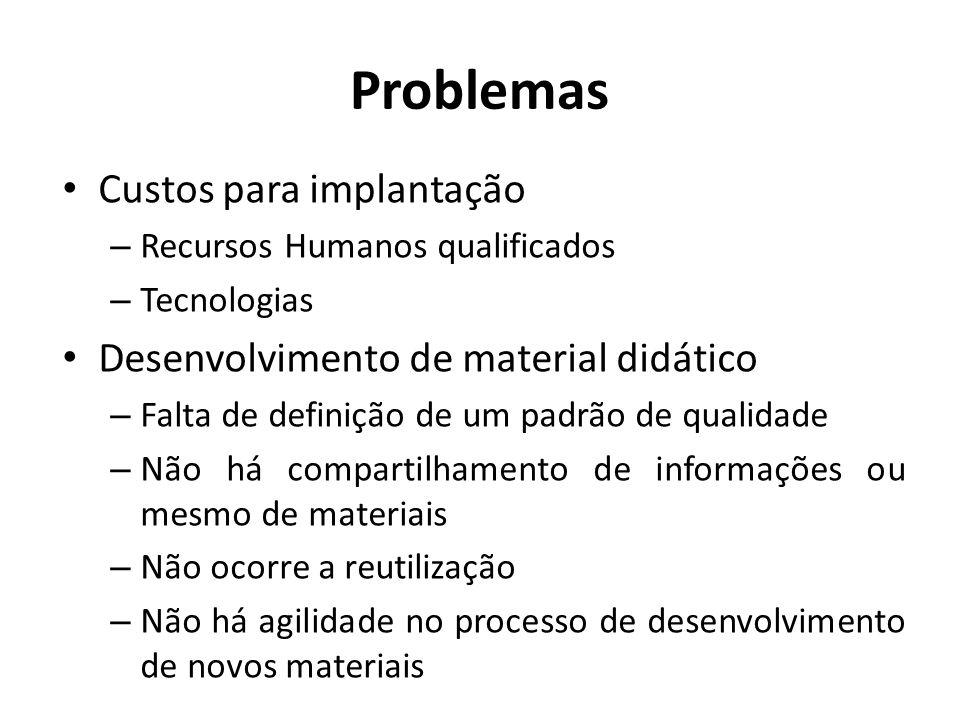 Problemas Custos para implantação Desenvolvimento de material didático