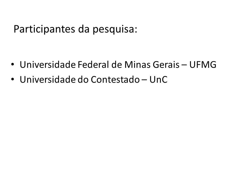 Participantes da pesquisa: