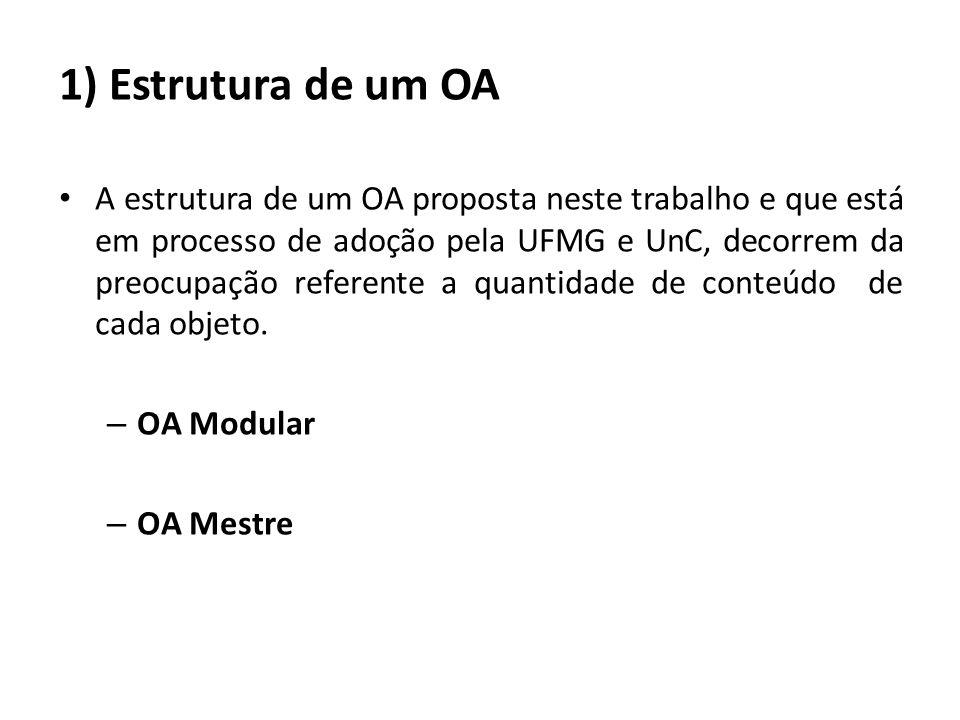 1) Estrutura de um OA