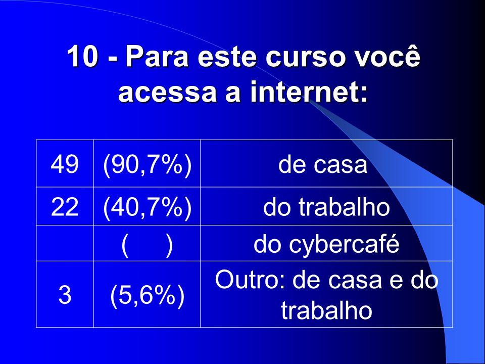 10 - Para este curso você acessa a internet: