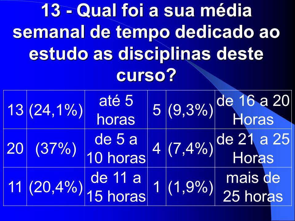 13 - Qual foi a sua média semanal de tempo dedicado ao estudo as disciplinas deste curso