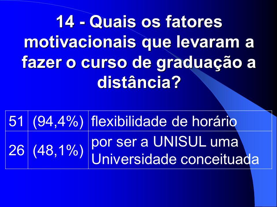 14 - Quais os fatores motivacionais que levaram a fazer o curso de graduação a distância