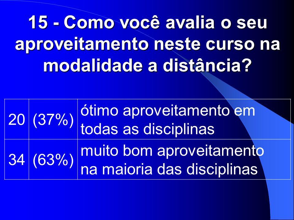 15 - Como você avalia o seu aproveitamento neste curso na modalidade a distância