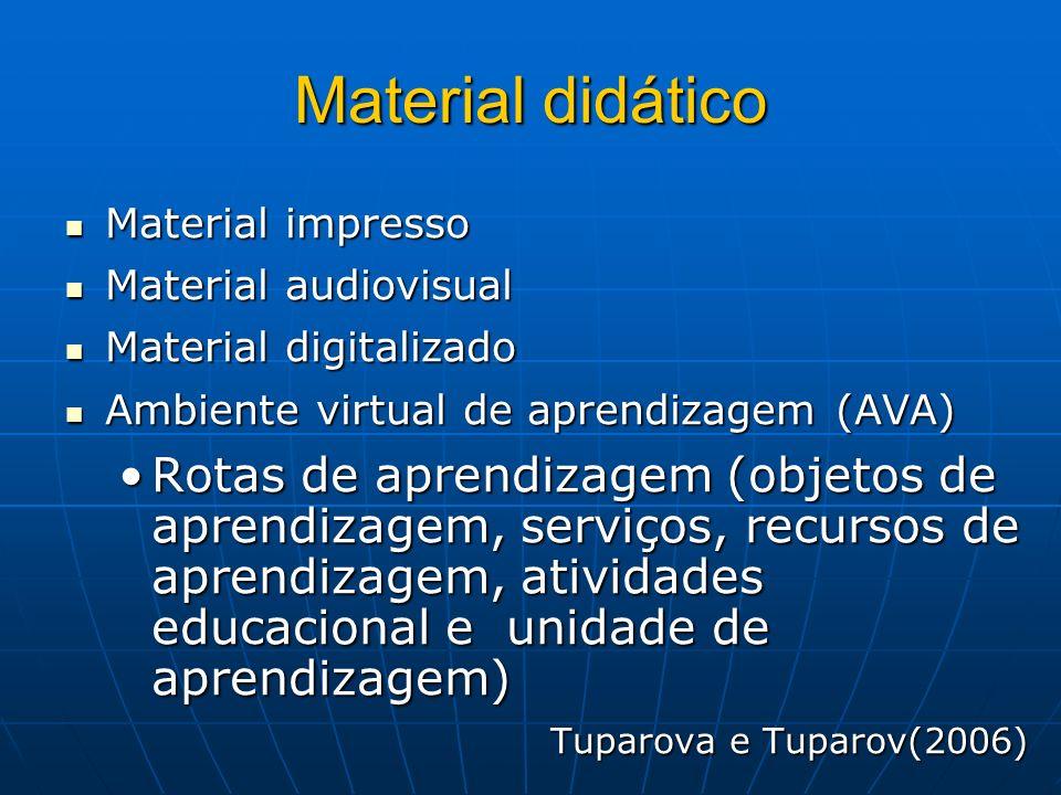 Material didático Material impresso. Material audiovisual. Material digitalizado. Ambiente virtual de aprendizagem (AVA)