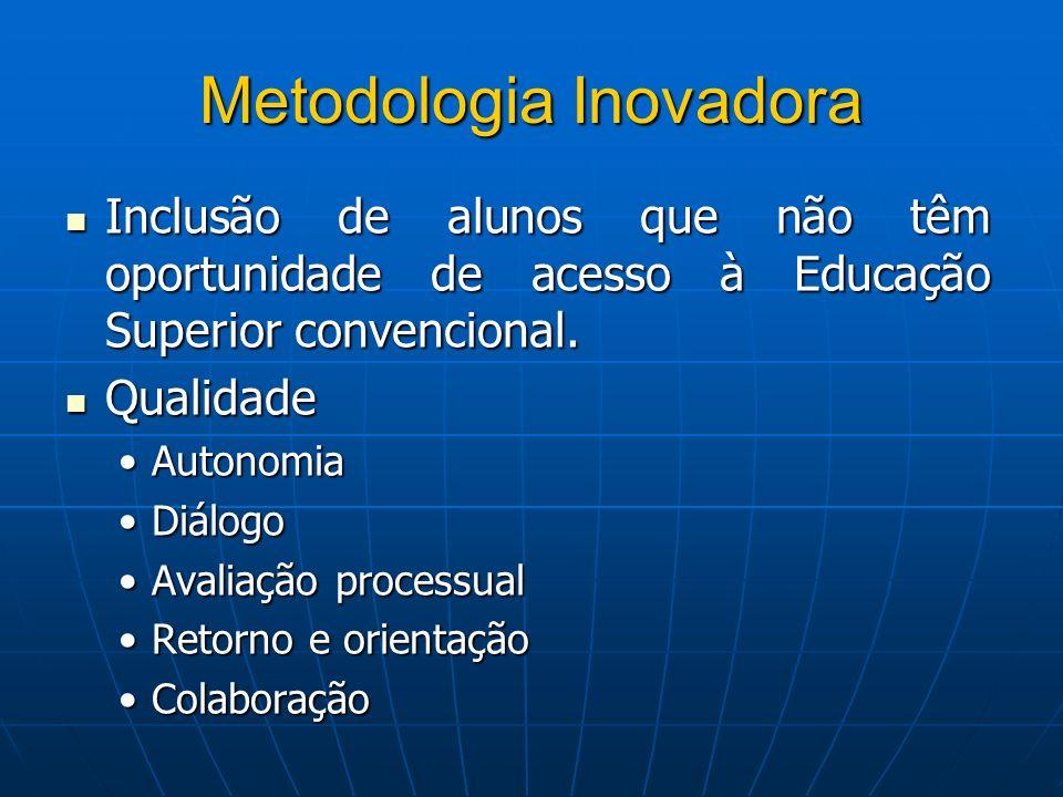 Metodologia Inovadora