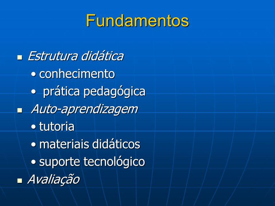 Fundamentos Estrutura didática conhecimento prática pedagógica