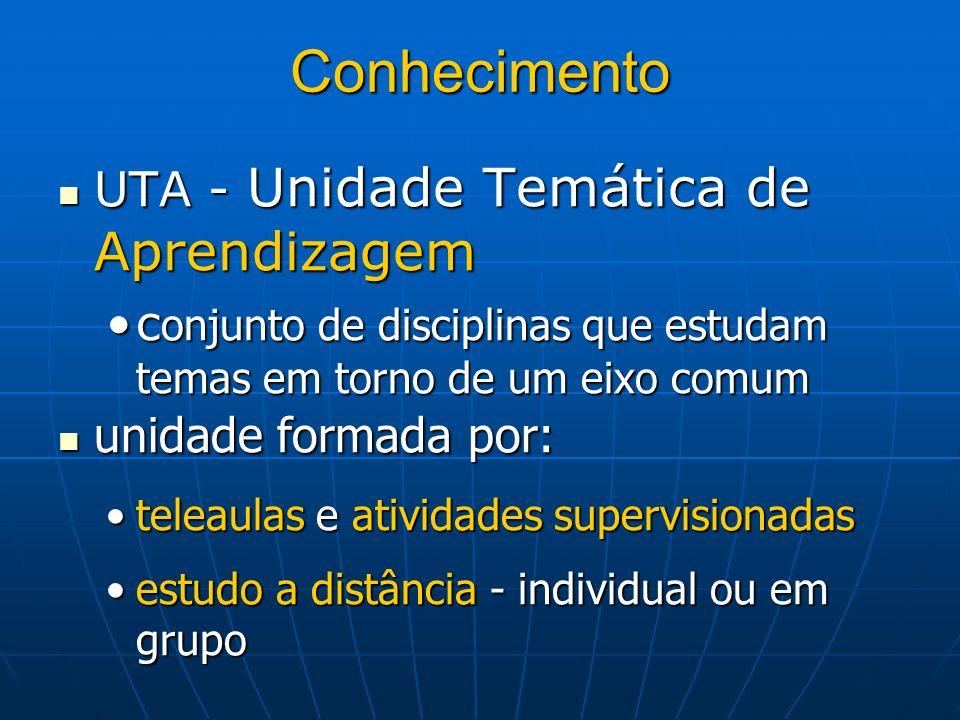 Conhecimento UTA - Unidade Temática de Aprendizagem