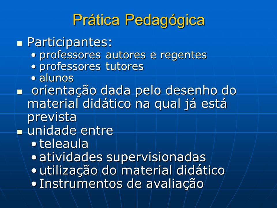 Prática Pedagógica Participantes: