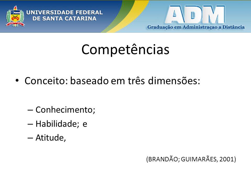 Competências Conceito: baseado em três dimensões: Conhecimento;