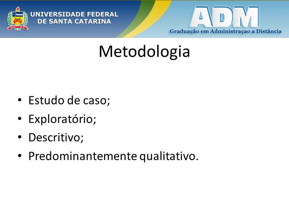 Metodologia Estudo de caso; Exploratório; Descritivo;