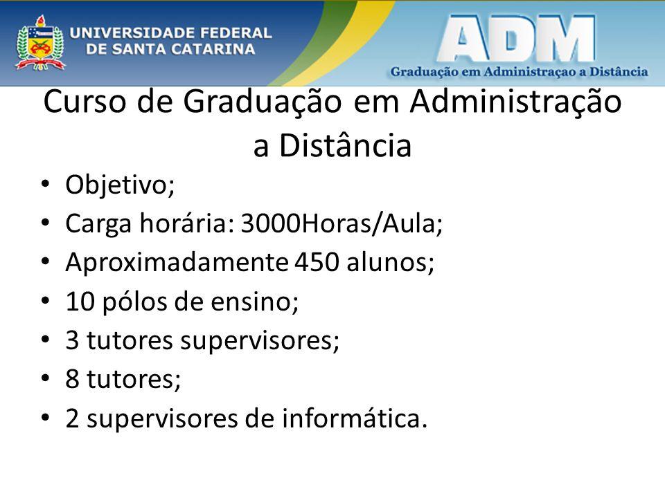 Curso de Graduação em Administração a Distância