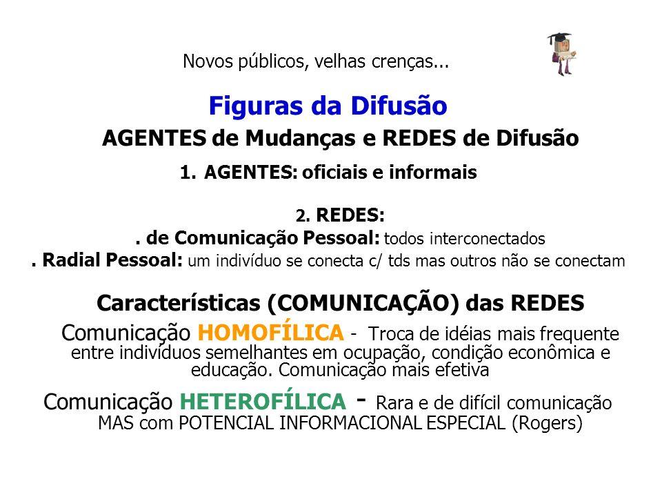 AGENTES: oficiais e informais