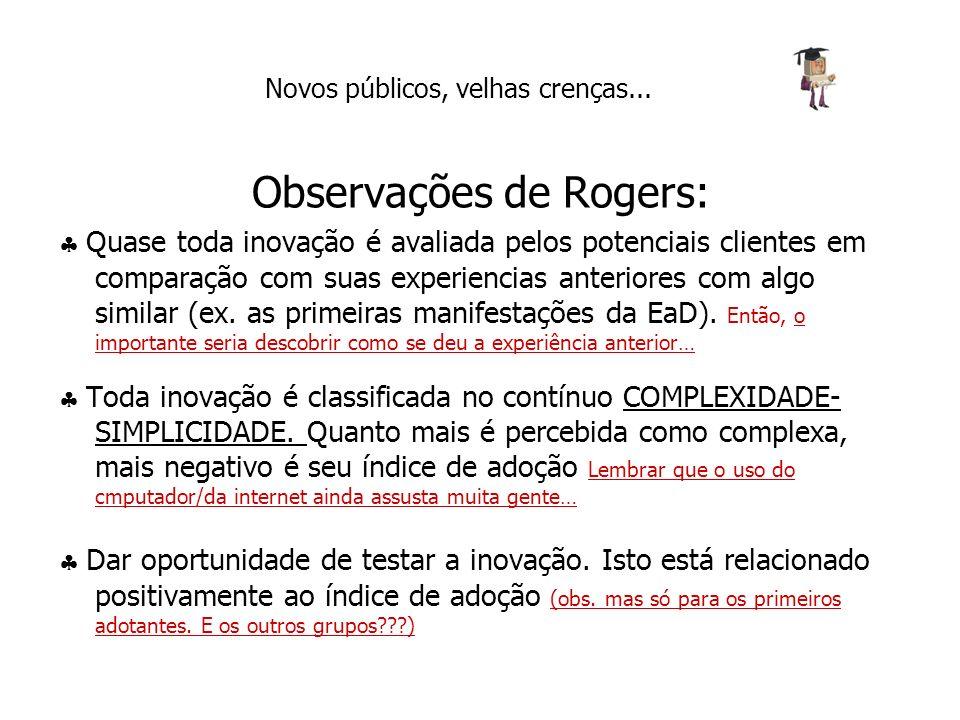 Observações de Rogers: