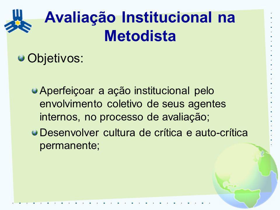Avaliação Institucional na Metodista