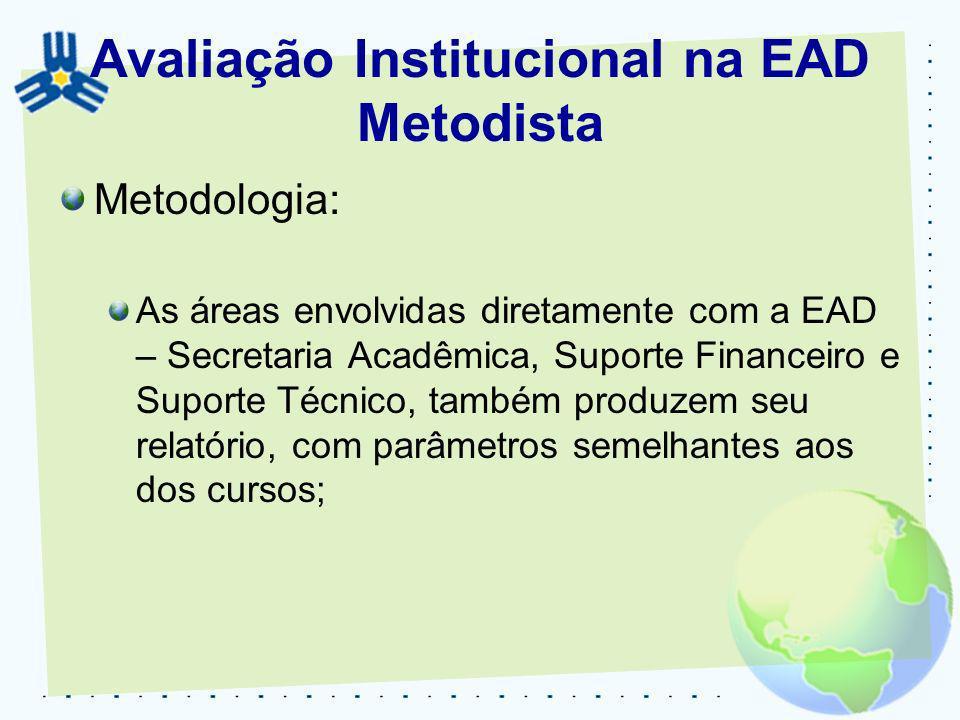 Avaliação Institucional na EAD Metodista