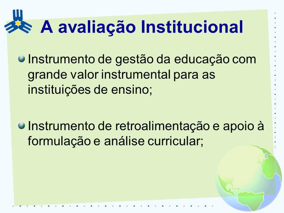 A avaliação Institucional