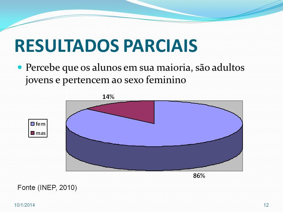 RESULTADOS PARCIAISPercebe que os alunos em sua maioria, são adultos jovens e pertencem ao sexo feminino.