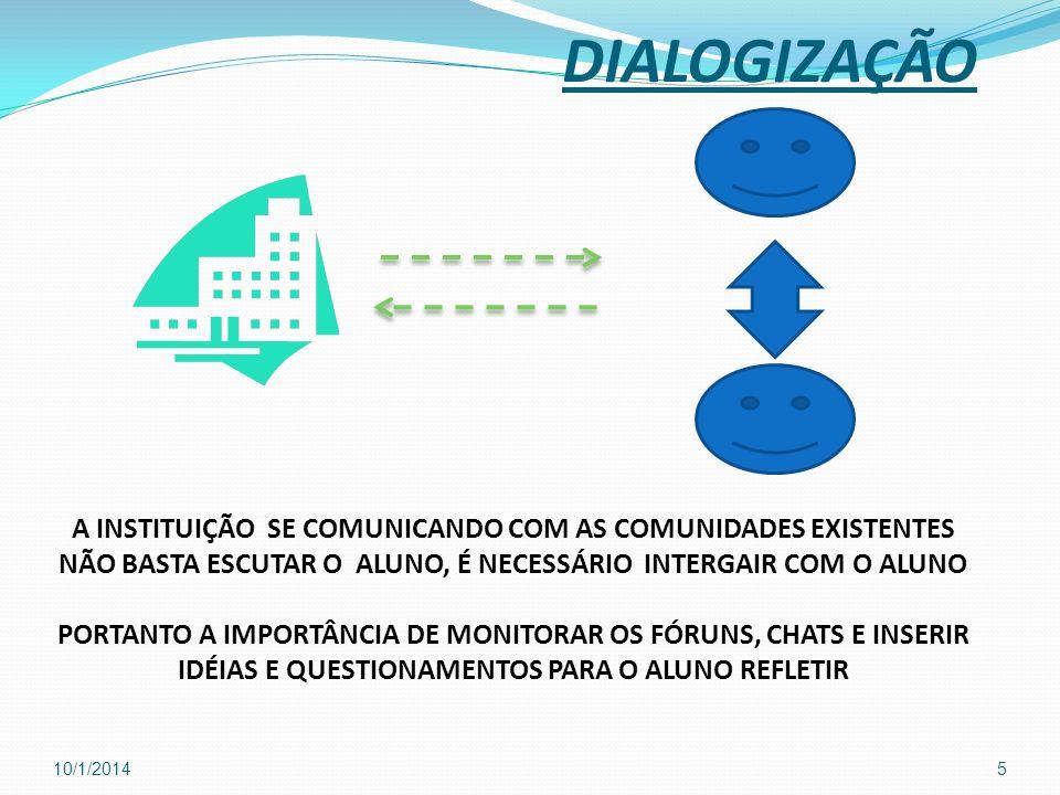 DIALOGIZAÇÃOA INSTITUIÇÃO SE COMUNICANDO COM AS COMUNIDADES EXISTENTES. NÃO BASTA ESCUTAR O ALUNO, É NECESSÁRIO INTERGAIR COM O ALUNO.