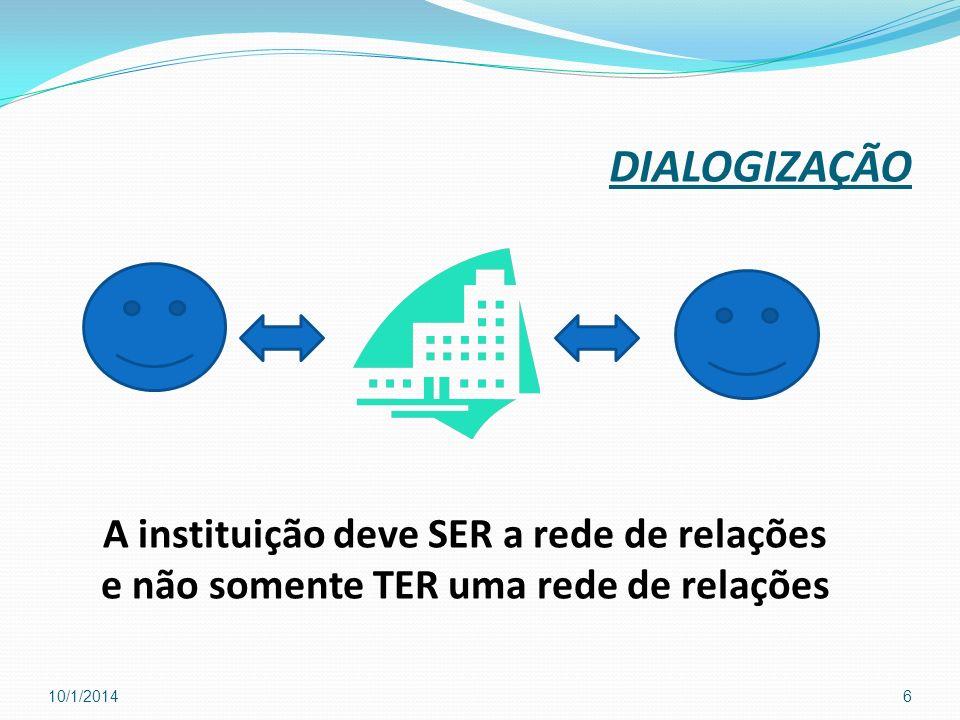 DIALOGIZAÇÃO A instituição deve SER a rede de relações e não somente TER uma rede de relações.