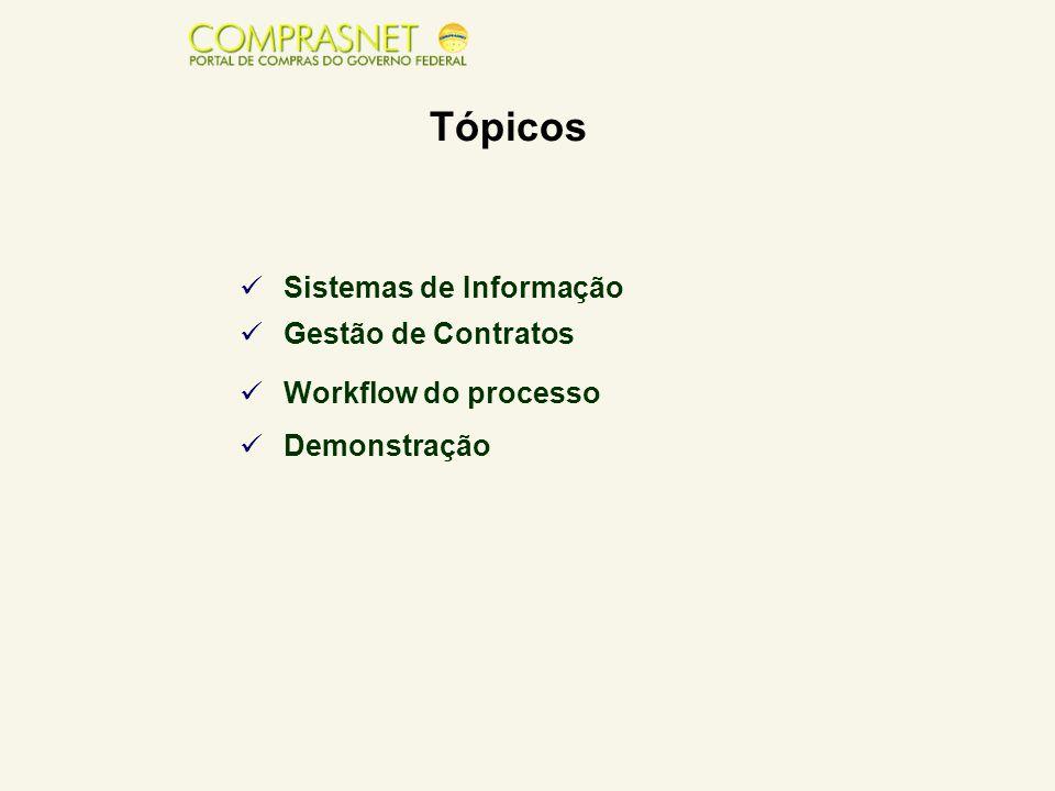 Tópicos Sistemas de Informação Gestão de Contratos