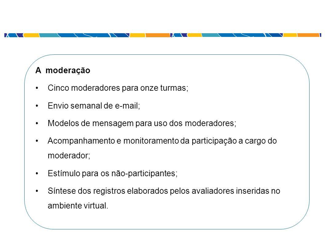 A moderação Cinco moderadores para onze turmas; Envio semanal de e-mail; Modelos de mensagem para uso dos moderadores;